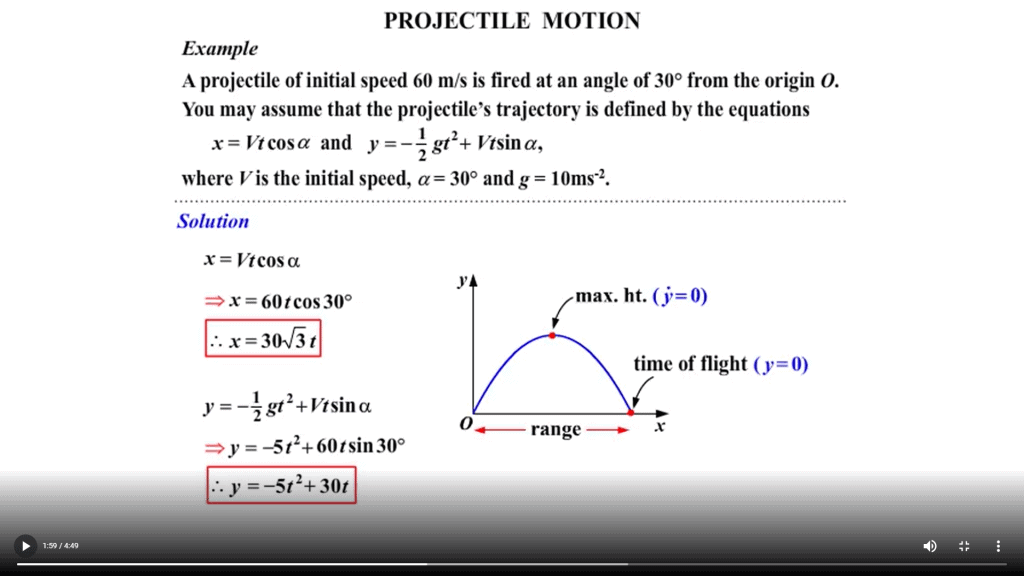 Screen shot of a math lesson from CTCMath
