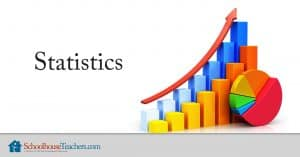 Statistics Class from SchoolhouseTeachers.com